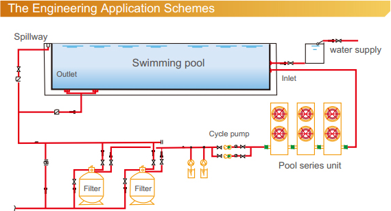 Power world swimming pool air source commercial water - Swimming pool heating system design ...