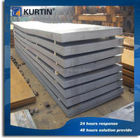 cheap price steel sheet hs code for steel structure