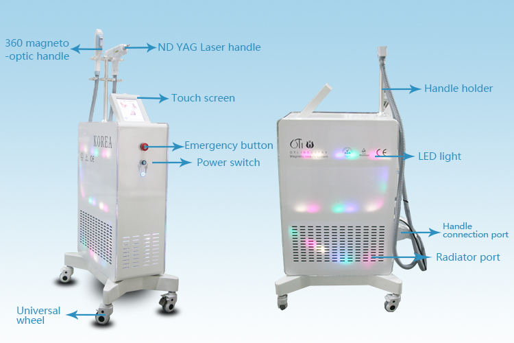 360 Magneto-optic hair removal ND YAG Laser machine HAIR REMOVAL AND TATTOO REMOVAL factory price