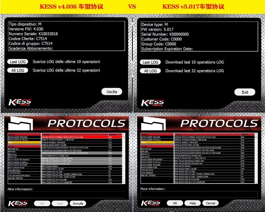 뜨거운 100% 원래 OBD2 KESS V2 V5.017 EU 레드 PCB No Token Limited ECM 티타늄 자동차 진단 도구 최고의 품질