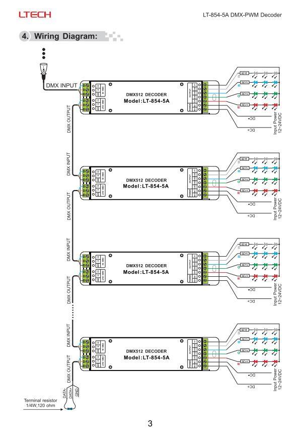 ltech 4ch rgbw dmx controller rgb dmx decoder 4 channel dmx512 rh alibaba com DMX with Wire 2 Wires Can Be 3-Pin DMX a Wire