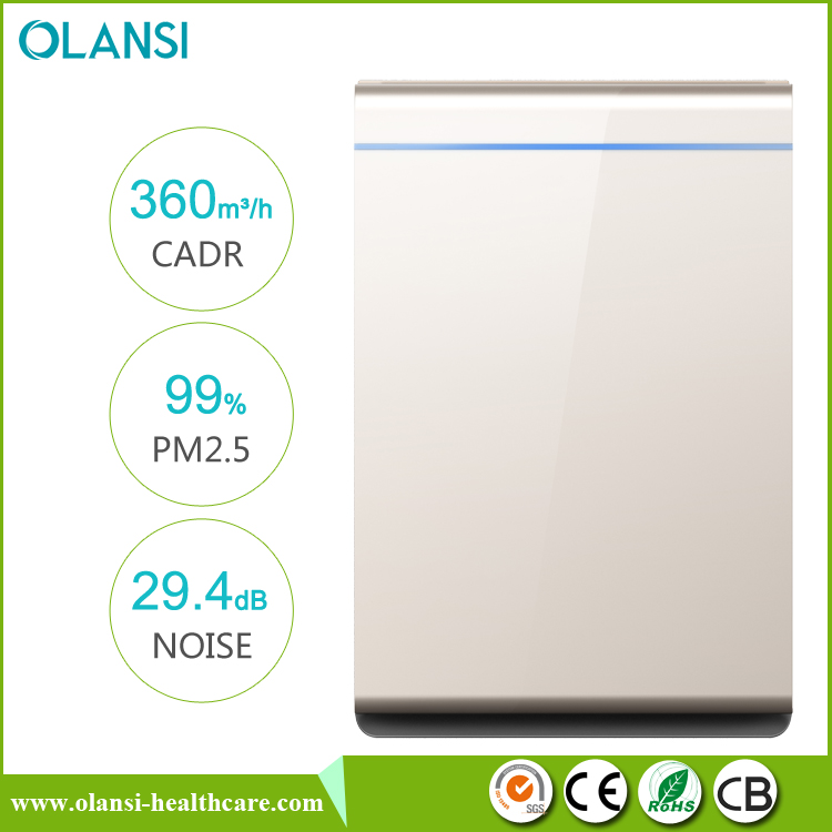 The Best Air Purifier Manufacturer / Compare Air Purifiers For Home