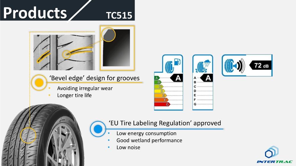 intertrac nouvelle marque pneu de voiture chinois c l bre marque pneus pneus id de produit. Black Bedroom Furniture Sets. Home Design Ideas