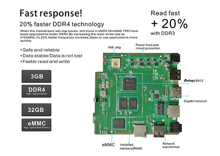 Amlogic S912 Android 6 0 Tv Box S905x Firmware Smart Tv Box Ott Amlogic  S905x Mini M8s Ii Firmware Android Tv 2gb 16gb - Buy Mini M8s Plus S905x