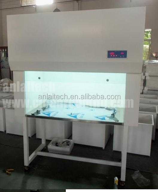 Vertical / Horizontal Laminar Air Flow Cabinet,Horizontal Laminar Flow Hood from china