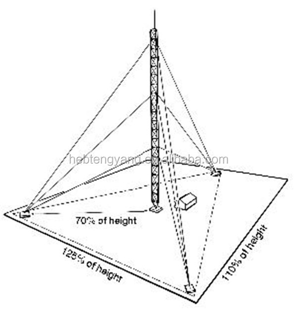 Microwave Antenna Types Of Guy Wire Telecom Tower