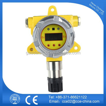 Industrial Fire Alarm And Detector Gas Monitor With Explosion ...