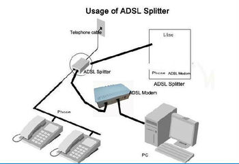 adsl splitter two line wireless phone connector