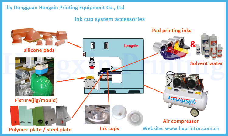 Best quality automatic 7 color 3 sides egg carton pad printer with closed inkcup