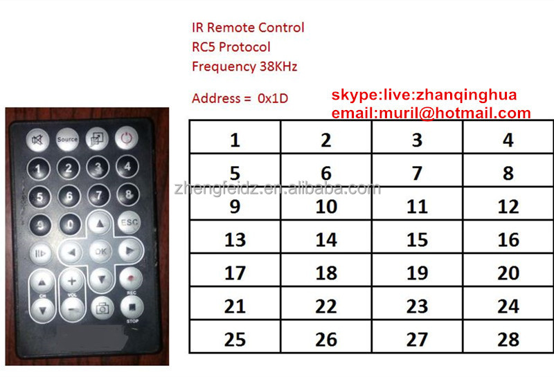 Mini Thin 28 Keys Ir Remote Control Rc5 Protocol Frequency 38khz Address  0*1d Command With Button Battery - Buy Ir Remote Control,Rc5 Remote