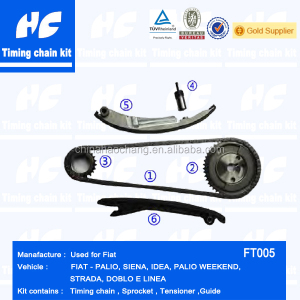 Used for Fiat siena parts