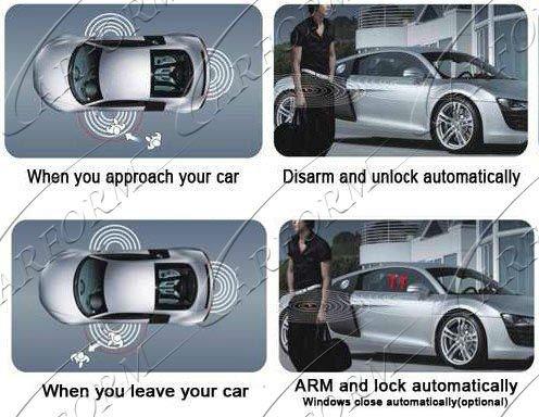 Rfid Tech With Passive Keyless Entry Car Alarm,Pke Car Alarm,Keyless ...