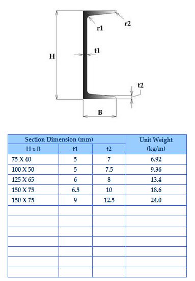 Haute qualit construction mat riel l 39 upn acier canaux u - Profile u acier ...