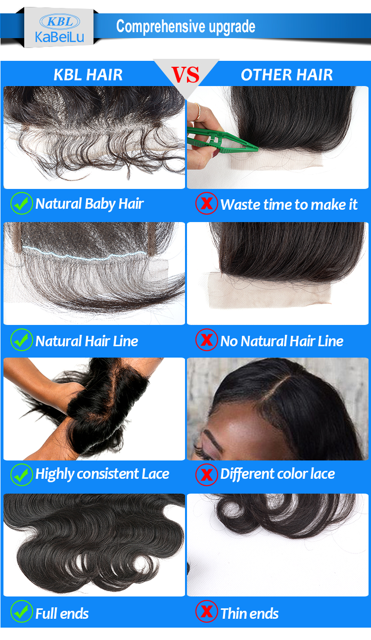 Fast delivery human hair weave bundles with closure,body wave unprocessed brazilian virgin hair jet black hair closure