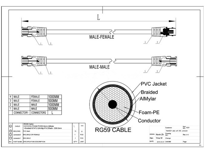 coaxial cable accessories to bnc dc rs485 block terminal