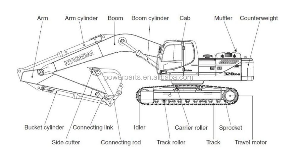 High Quality Zx850    Hydraulic    Main Control Valve Zx850    Excavator       Hydraulic    Control Valve 4632971
