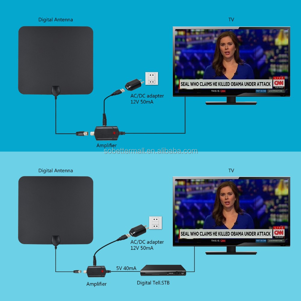 ViewTV Flat HD Digital Indoor Amplified TV Antenna with Amplifier 50 Miles Range