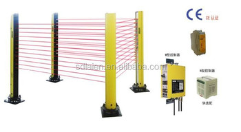 Sql Seriesl Area Safety Light Curtain For Perimeters Guard