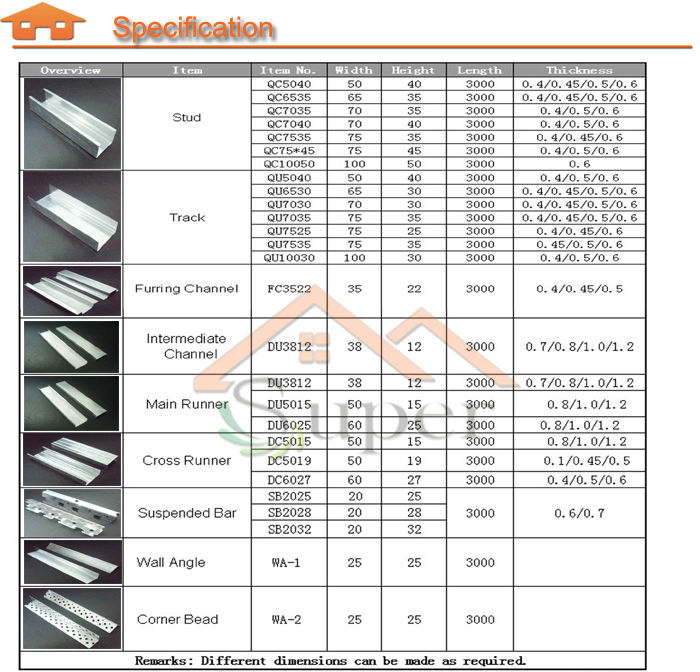 Galvanized Metal Profiles For Building With Standard Size - Buy ...