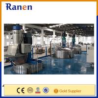 Oil Based Paint Production Plant