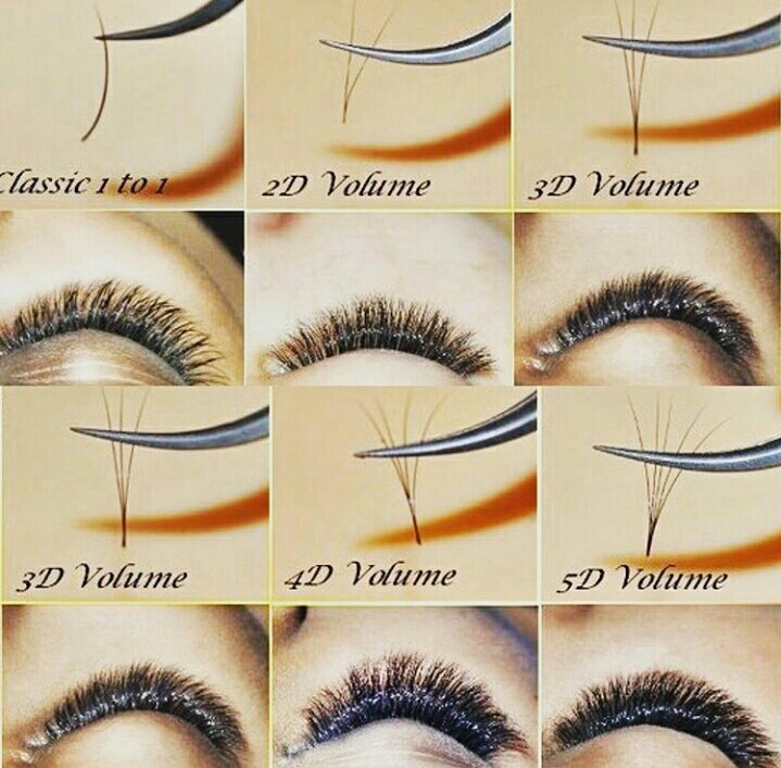 Silk Mink 4d Volume Lash Individual Eyelash Extension J B