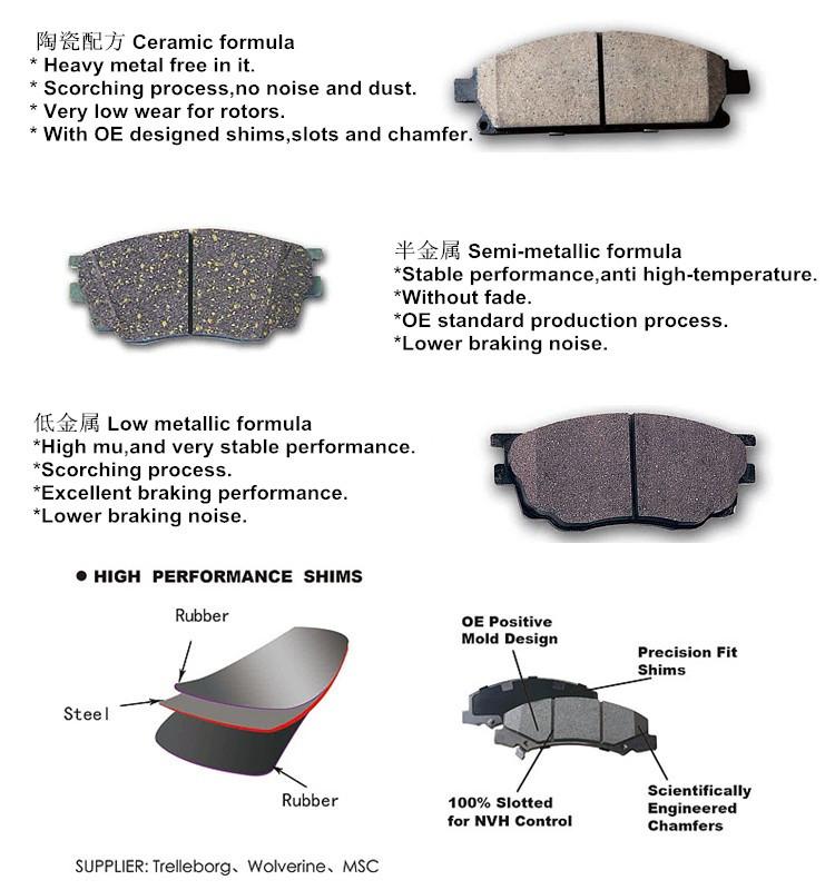 China Fabrikant Leverancier remschijf pads (45022S5BJ00 D621)