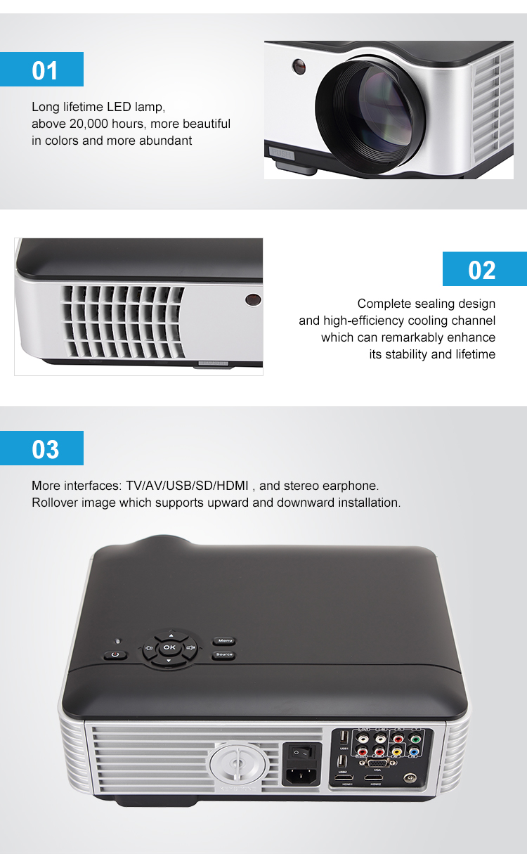 best selling products in america 2800 lumens 1280x800 1080p home theater full hd wifi led projector