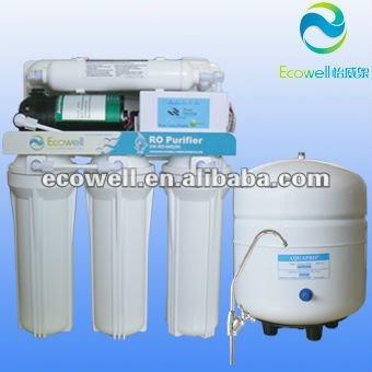 0c5f62ec5 Ro Plant For Home