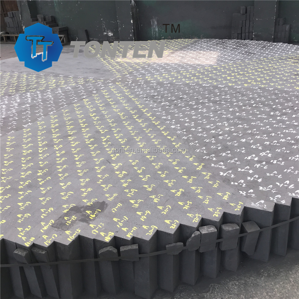 Substitue for Brown Corundum Block for Blast Furnce, Ceramic Cup Brick