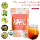 Fit Diet Detox Body Cleanse Gyokuro Sencha Steamed Green Tea Drink Weight Lose Skinny Mint Nurture Teabag Herbalax Slimming Tea