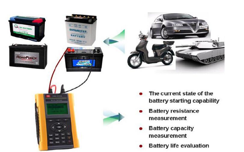 Standard Automotive Battery Load Tester : Car battery load tester volt testers buy