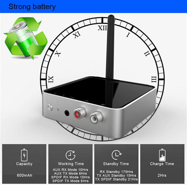 Latest original bluetooth adapter support dual stream aptx-HD transmitter and receiver two in one long range transmitter