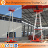 Cheap price hydraulic telescopic aluminum alloy lift table lifter for panting