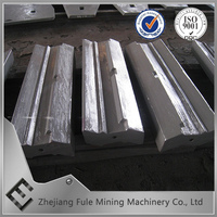Widely used Mining Equipment Part Blow bar jaw plate