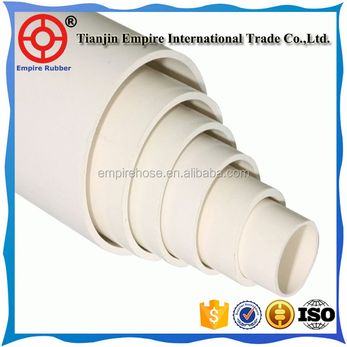 Made in China <strong>PVC</strong> water well irrigation pipe for water supply