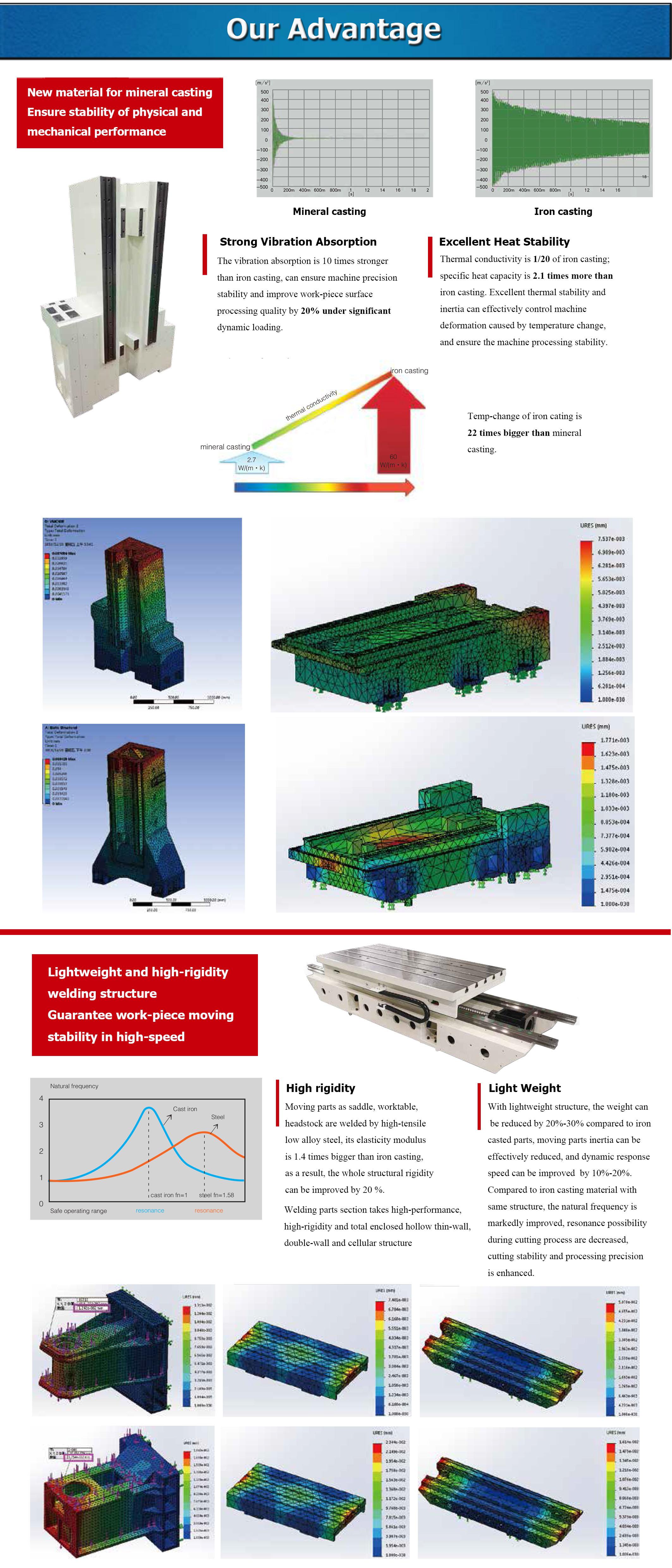 Pusat Mesin Cnc Mesin Aluminium Logam Mini Cnc Pusat Mesin