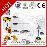 HSM Best Price Professional High Efficiency production lne