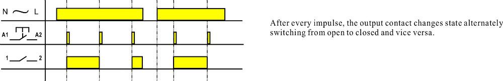 Latching Memory Electronic Item Ymlt001 Step Relay
