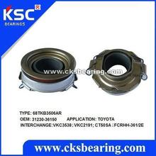 68TKB3506AR auto clutch release bearing for TOYATA