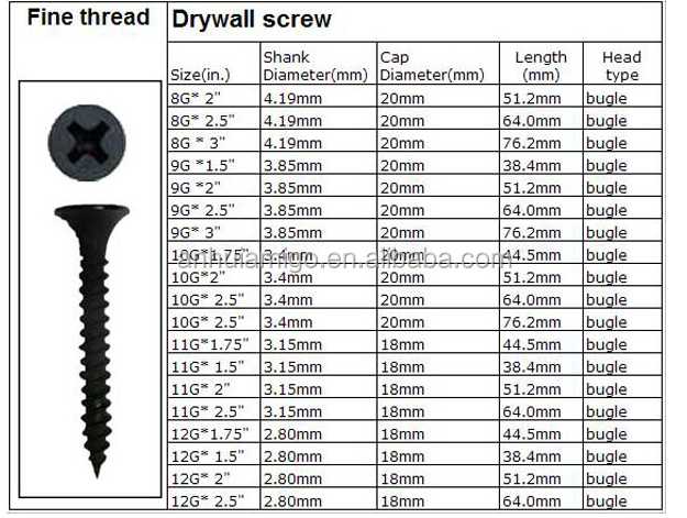 Manufacturer Fasteners Black Gypsum Board Screws Drywall Screws - Buy Draw  Screw Product on Alibaba com