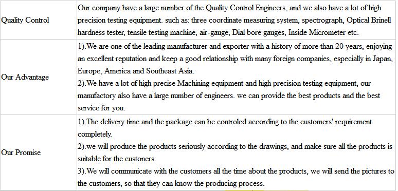OEM/ODM Steel Bar CNC Machining Support Shaft