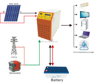 8KW solar power inverter with solar charger controller / power supply 5KW 6KW off grid solar inverter