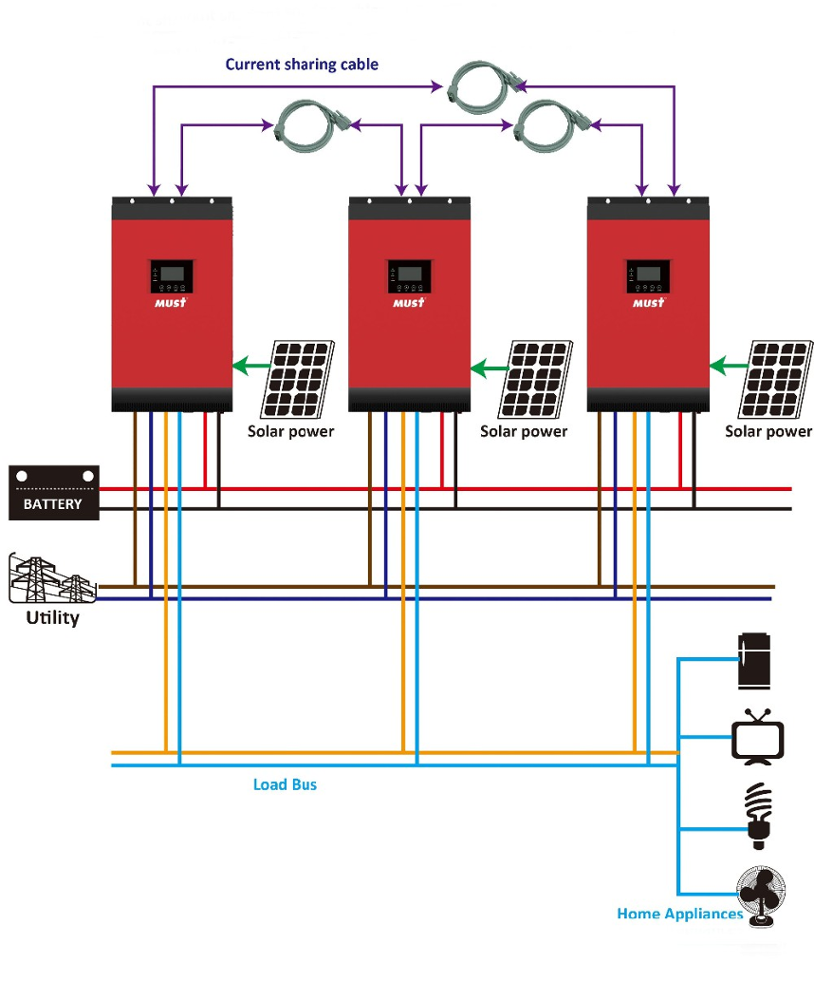 Circuit Diagram Together With Solar Panel Inverter Circuit Diagram