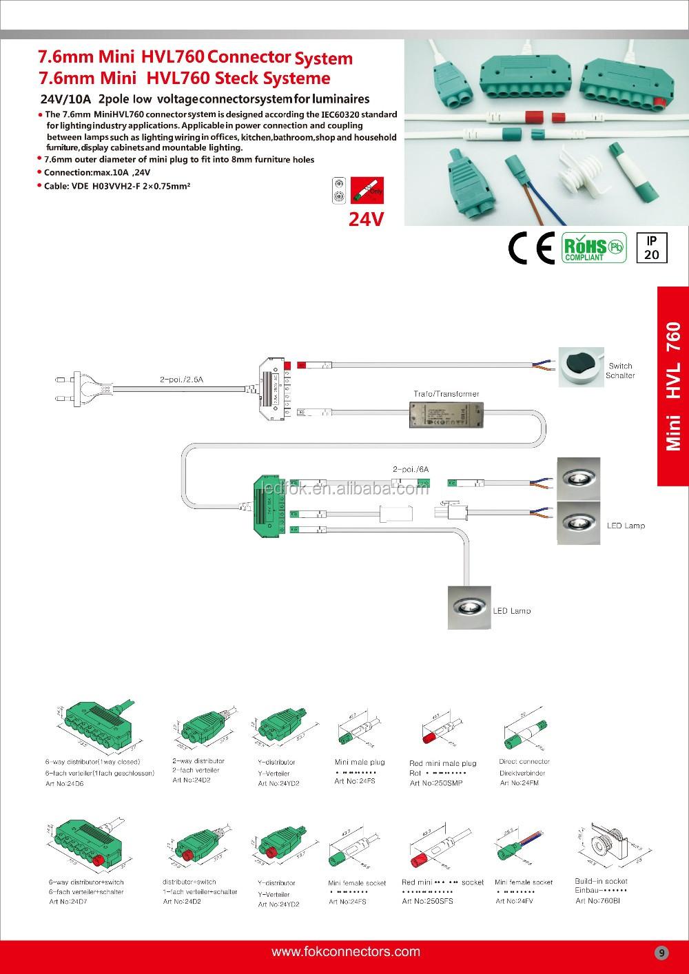 MR16 GU5.3 G4 Halogen LED Bulbs Holder Base Socket Wire Connector with 24V  Green