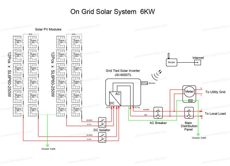 Planas De Techo Solar Montaje Fotovoltaico Proyecto