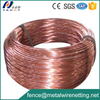 High Quality Brass Wire Red Copper Wire
