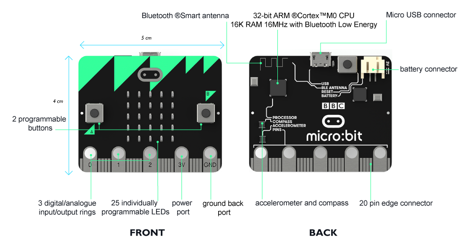 BBC Micro:bit Go Starter Kit Educational Micro Bit