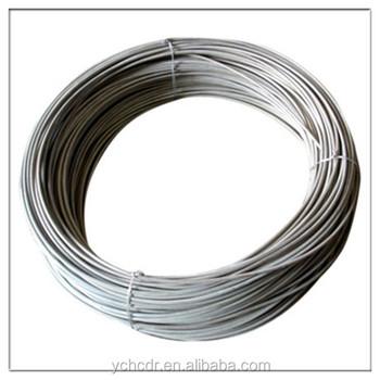 Ni80cr20 Nichrome Wire Properties