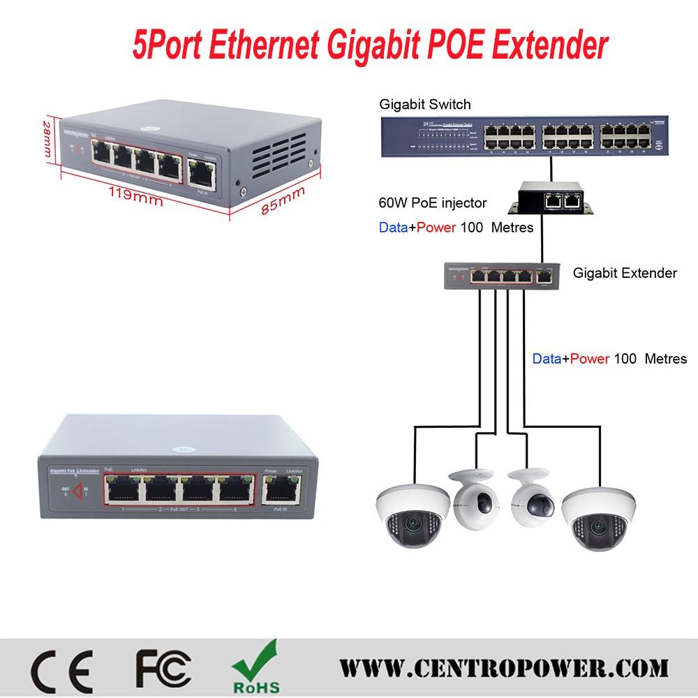 Fábrica de China divisor PoE 60W 4 puertos Gigabit Ethernet repetidor CCTV POE Extender