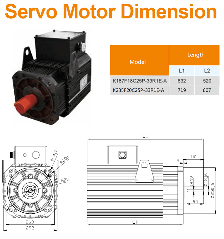 35KW AC servo motor for IMM machine